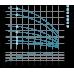 Насос центробежный скважинный 0.55кВт H 86(66)м Q 45(30)л/мин Ø80мм 40м кабеля AQUATICA (DONGYIN)